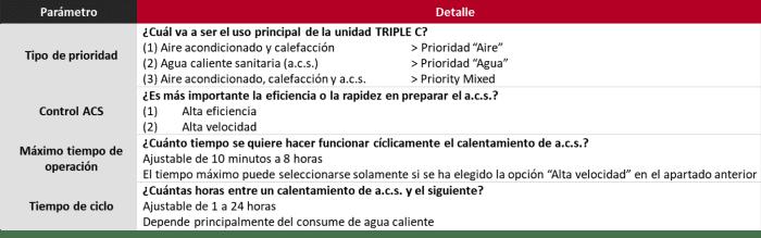parametros sistema expansion directa triple c